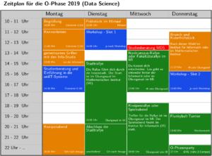 Zeitplan O-Phase Data Science 2019